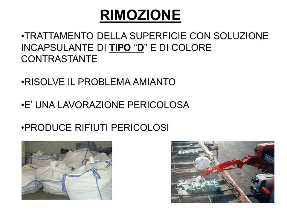 PROCEDURE DI LAVORO FRIABILECOMPATTO