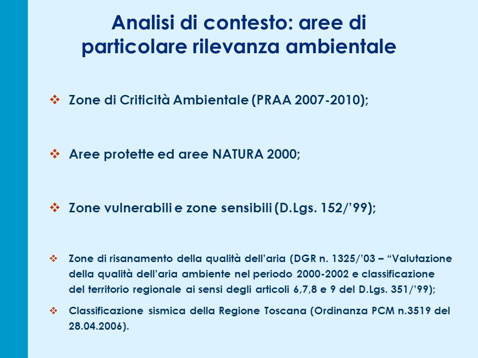 Analisi di contesto: aree di particolare rilevanza ambientale Zone di Criticità Ambientale (PRAA 2007-2010); Aree protette ed aree NATURA 2000; Zone vulnerabili e zone sensibili (D.Lgs.
