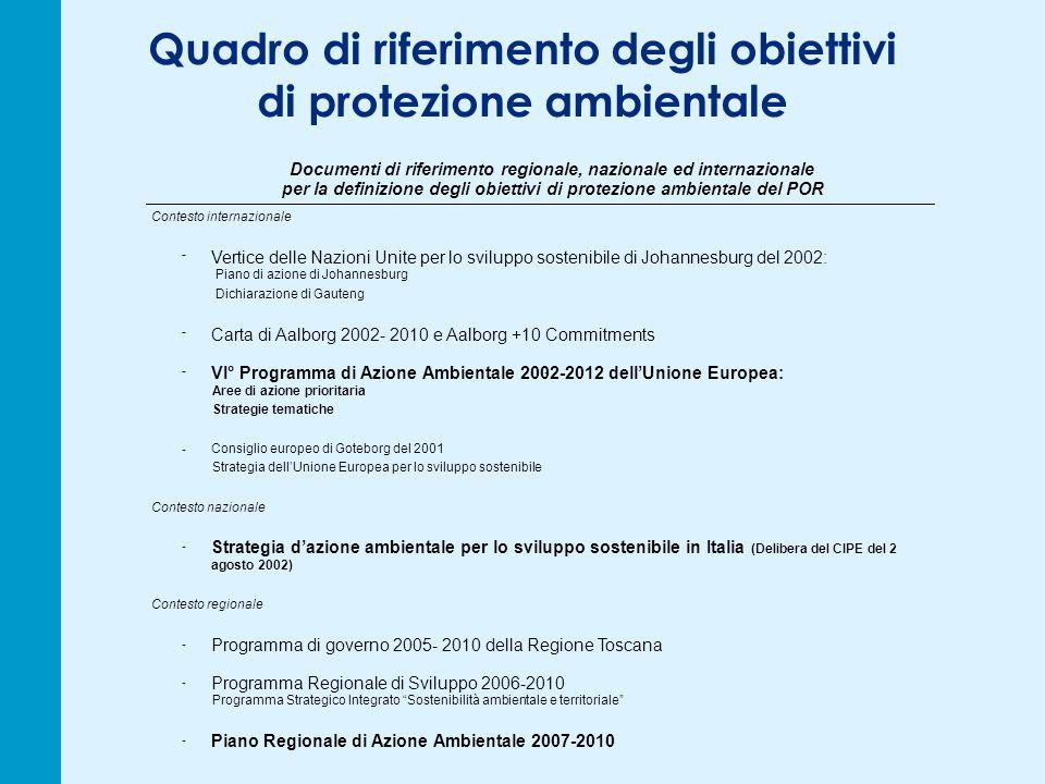 Documenti di riferimento regionale, nazionale ed internazionale per la definizione degli obiettivi di protezione ambientale del POR Contesto internazi