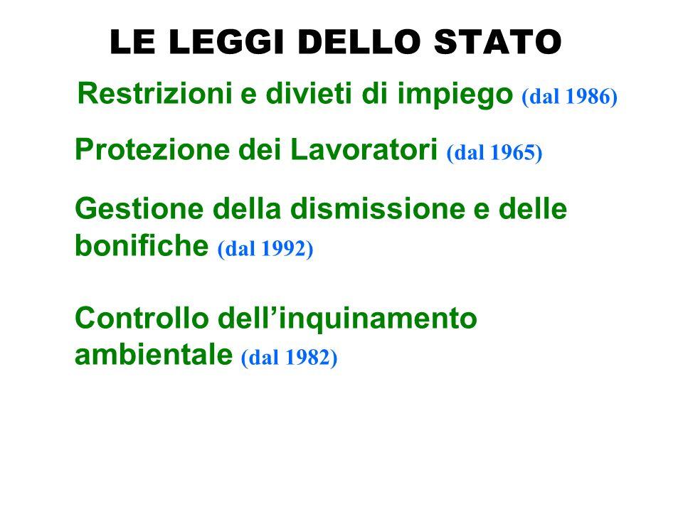 LE LEGGI DELLO STATO Restrizioni e divieti di impiego (dal 1986) Protezione dei Lavoratori (dal 1965) Gestione della dismissione e delle bonifiche (da