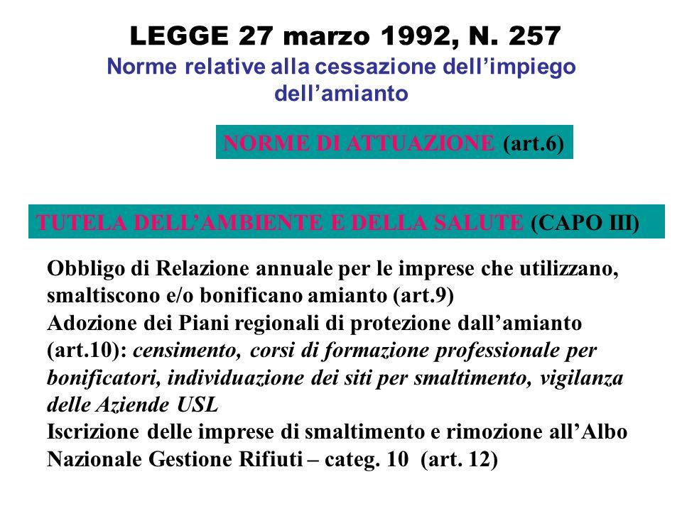 LEGGE 27 marzo 1992, N. 257 Norme relative alla cessazione dellimpiego dellamianto NORME DI ATTUAZIONE (art.6) TUTELA DELLAMBIENTE E DELLA SALUTE (CAP