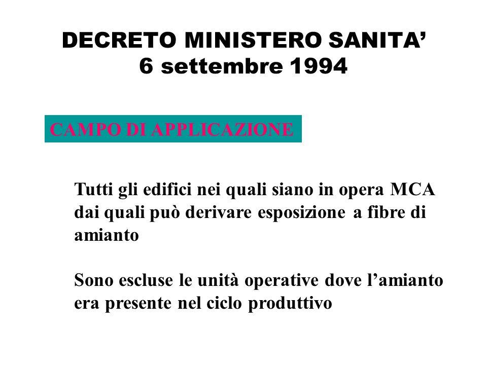 DECRETO MINISTERO SANITA 6 settembre 1994 CAMPO DI APPLICAZIONE Tutti gli edifici nei quali siano in opera MCA dai quali può derivare esposizione a fi