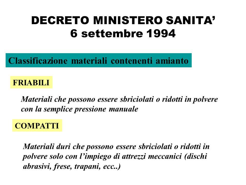 DECRETO MINISTERO SANITA 6 settembre 1994 Materiali che possono essere sbriciolati o ridotti in polvere con la semplice pressione manuale Classificazi