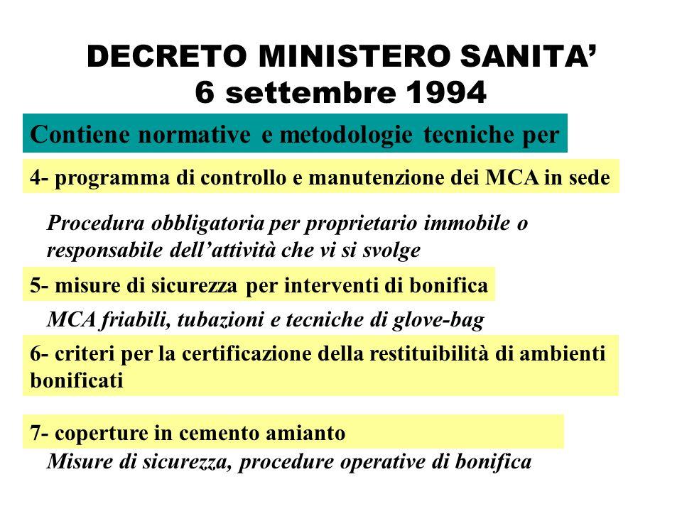 DECRETO MINISTERO SANITA 6 settembre 1994 Procedura obbligatoria per proprietario immobile o responsabile dellattività che vi si svolge Contiene norma