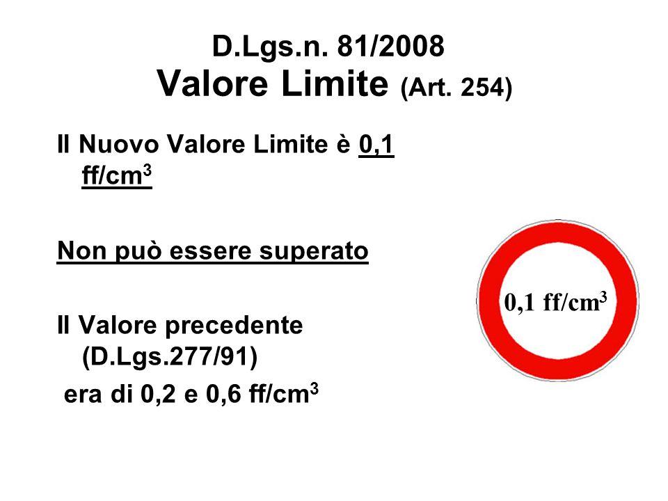 Valore Limite (Art. 254) Il Nuovo Valore Limite è 0,1 ff/cm 3 Non può essere superato Il Valore precedente (D.Lgs.277/91) era di 0,2 e 0,6 ff/cm 3 D.L