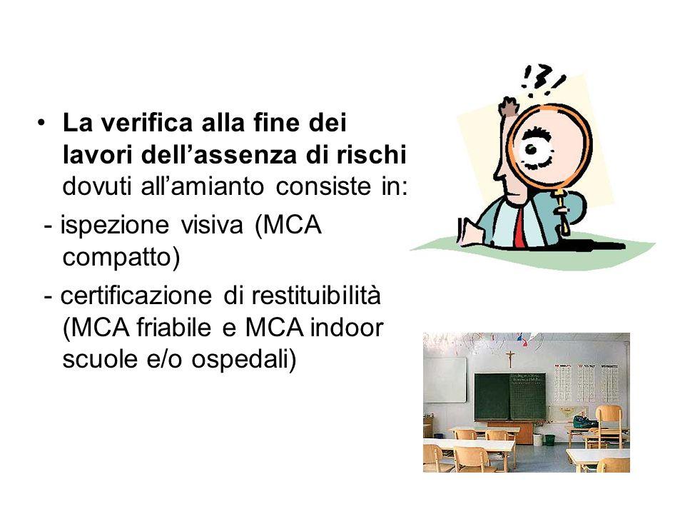 La verifica alla fine dei lavori dellassenza di rischi dovuti allamianto consiste in: - ispezione visiva (MCA compatto) - certificazione di restituibi