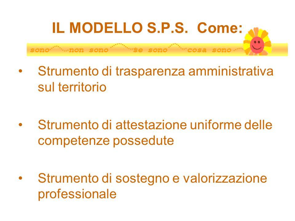 IL MODELLO S.P.S. Come: Strumento di trasparenza amministrativa sul territorio Strumento di attestazione uniforme delle competenze possedute Strumento