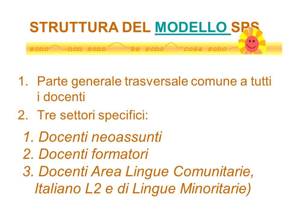 STRUTTURA DEL MODELLO SPSMODELLO 1.Parte generale trasversale comune a tutti i docenti 2.Tre settori specifici: 1. Docenti neoassunti 2. Docenti forma