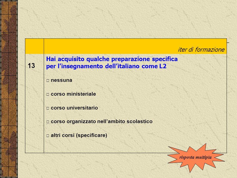 iter di formazione 13 Hai acquisito qualche preparazione specifica per linsegnamento dellitaliano come L2 nessuna corso ministeriale corso universitar