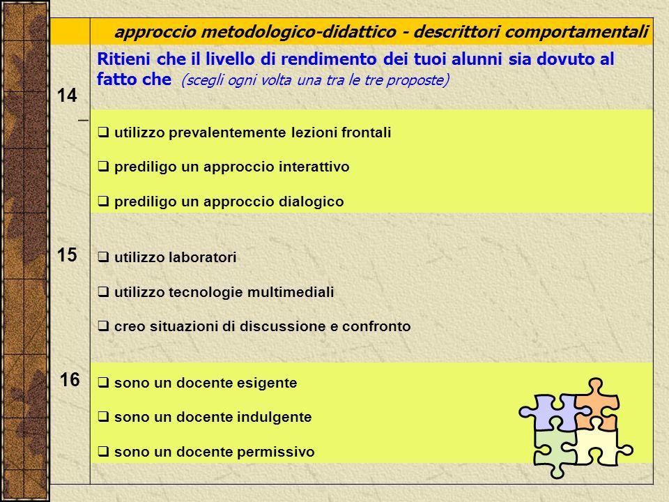 approccio metodologico-didattico - descrittori comportamentali 14 Ritieni che il livello di rendimento dei tuoi alunni sia dovuto al fatto che (scegli