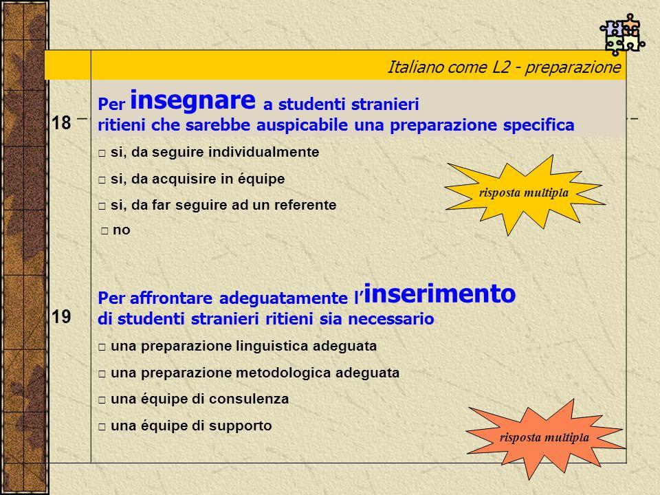 Italiano come L2 - preparazione 18 Per insegnare a studenti stranieri ritieni che sarebbe auspicabile una preparazione specifica si, da seguire indivi