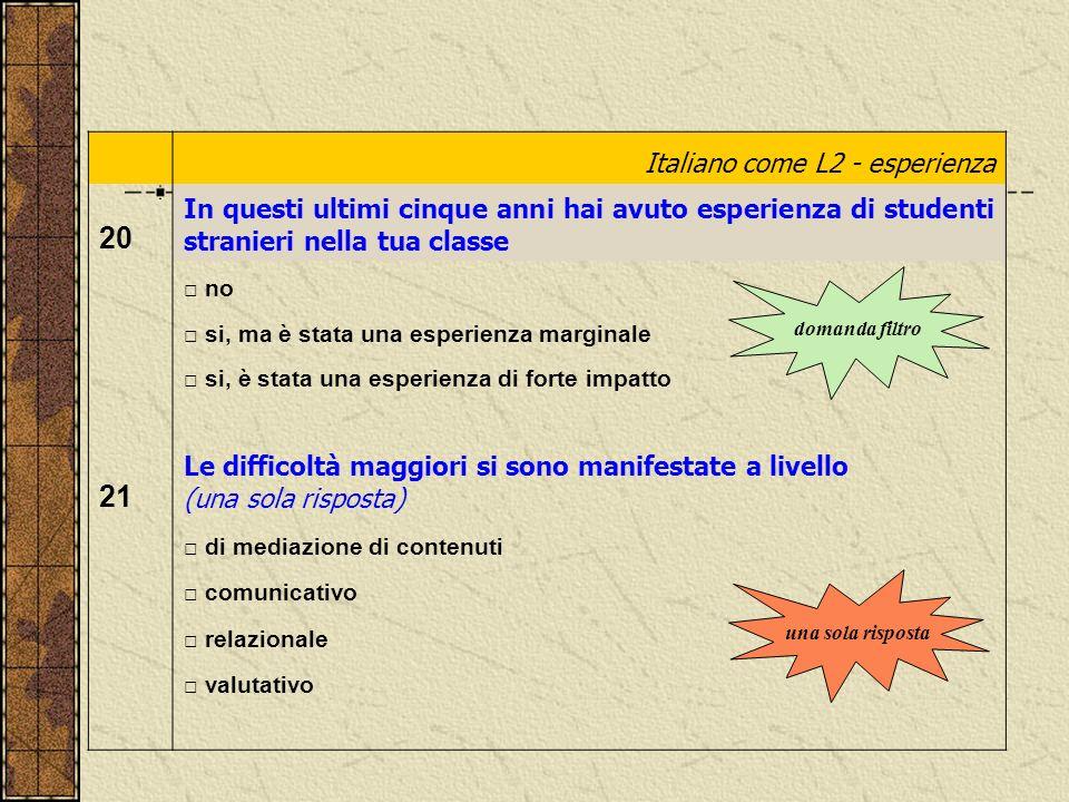 Italiano come L2 - esperienza 20 In questi ultimi cinque anni hai avuto esperienza di studenti stranieri nella tua classe no si, ma è stata una esperi