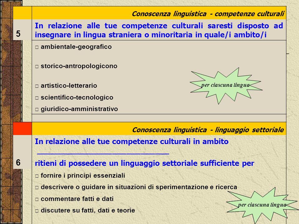 Conoscenza linguistica - competenze culturali 5 In relazione alle tue competenze culturali saresti disposto ad insegnare in lingua straniera o minorit