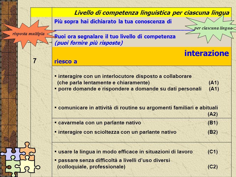 Livello di competenza linguistica per ciascuna lingua Più sopra hai dichiarato la tua conoscenza di ________________________________________________ P