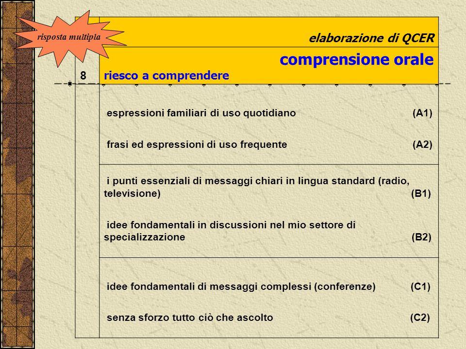 elaborazione di QCER 8 comprensione orale riesco a comprendere espressioni familiari di uso quotidiano (A1) frasi ed espressioni di uso frequente (A2)