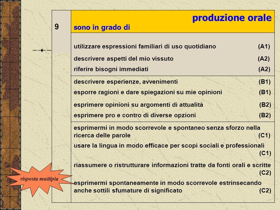9 produzione orale sono in grado di utilizzare espressioni familiari di uso quotidiano (A1) descrivere aspetti del mio vissuto (A2) riferire bisogni i