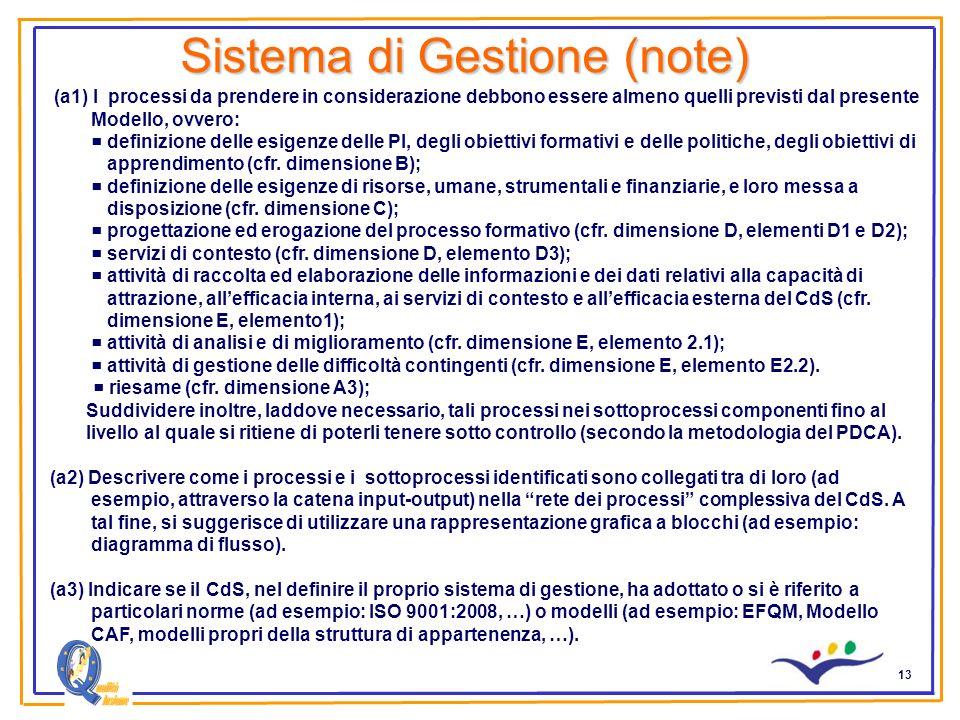 13 Sistema di Gestione (note) (a1) I processi da prendere in considerazione debbono essere almeno quelli previsti dal presente Modello, ovvero: defini