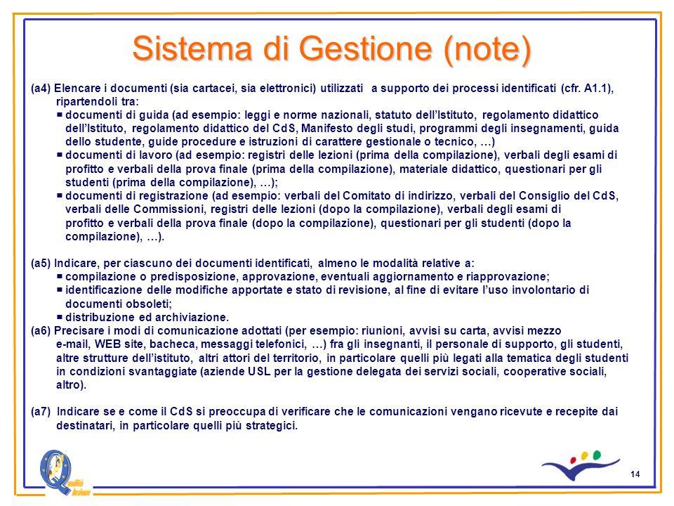 14 Sistema di Gestione (note) (a4) Elencare i documenti (sia cartacei, sia elettronici) utilizzati a supporto dei processi identificati (cfr. A1.1), r