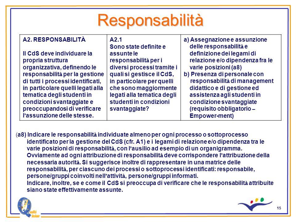 15 Responsabilità A2. RESPONSABILIT À Il CdS deve individuare la propria struttura organizzativa, definendo le responsabilit à per la gestione di tutt