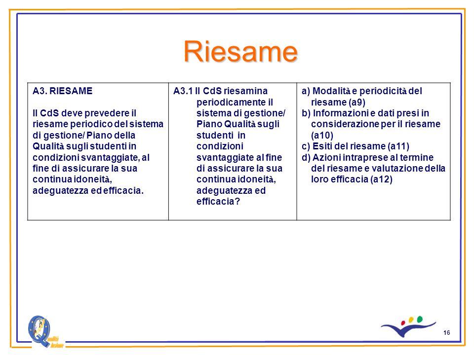 16 Riesame A3. RIESAME Il CdS deve prevedere il riesame periodico del sistema di gestione/ Piano della Qualit à sugli studenti in condizioni svantaggi