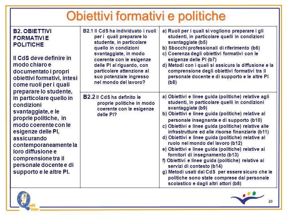 20 Obiettivi formativi e politiche B2. OBIETTIVI FORMATIVI E POLITICHE Il CdS deve definire in modo chiaro e documentato i propri obiettivi formativi,