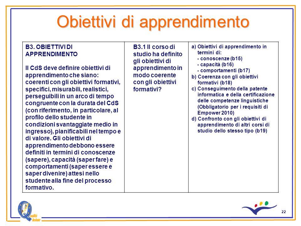 22 Obiettivi di apprendimento B3. OBIETTIVI DI APPRENDIMENTO Il CdS deve definire obiettivi di apprendimento che siano: coerenti con gli obiettivi for