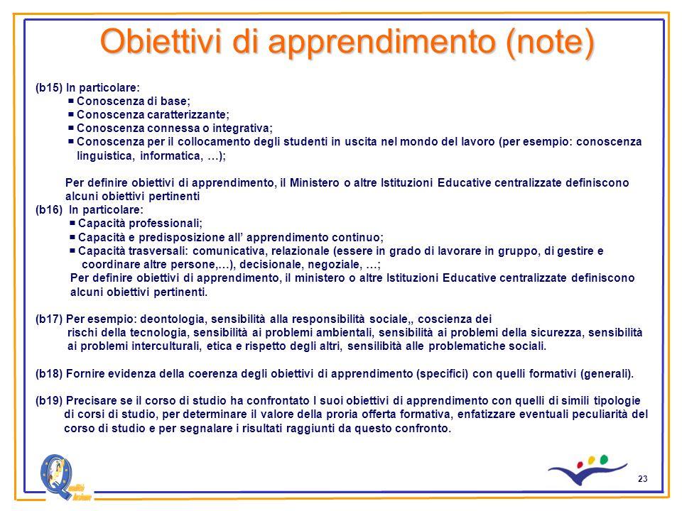 23 Obiettivi di apprendimento (note) (b15) In particolare: Conoscenza di base; Conoscenza caratterizzante; Conoscenza connessa o integrativa; Conoscenza per il collocamento degli studenti in uscita nel mondo del lavoro (per esempio: conoscenza linguistica, informatica, …); Per definire obiettivi di apprendimento, il Ministero o altre Istituzioni Educative centralizzate definiscono alcuni obiettivi pertinenti (b16) In particolare: Capacità professionali; Capacità e predisposizione all apprendimento continuo; Capacità trasversali: comunicativa, relazionale (essere in grado di lavorare in gruppo, di gestire e coordinare altre persone,…), decisionale, negoziale, …; Per definire obiettivi di apprendimento, il ministero o altre Istituzioni Educative centralizzate definiscono alcuni obiettivi pertinenti.