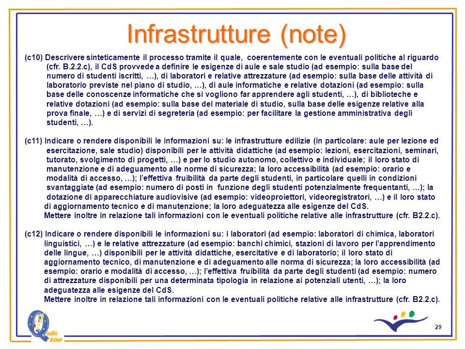 29 Infrastrutture (note) (c10) Descrivere sinteticamente il processo tramite il quale, coerentemente con le eventuali politiche al riguardo (cfr.