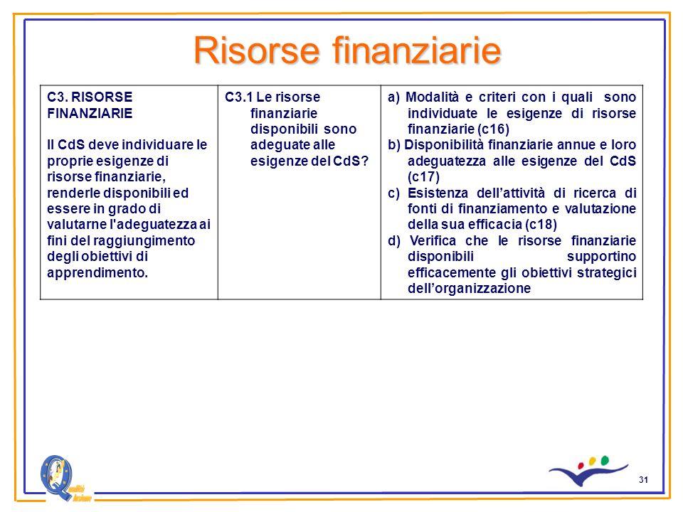 31 Risorse finanziarie C3. RISORSE FINANZIARIE Il CdS deve individuare le proprie esigenze di risorse finanziarie, renderle disponibili ed essere in g