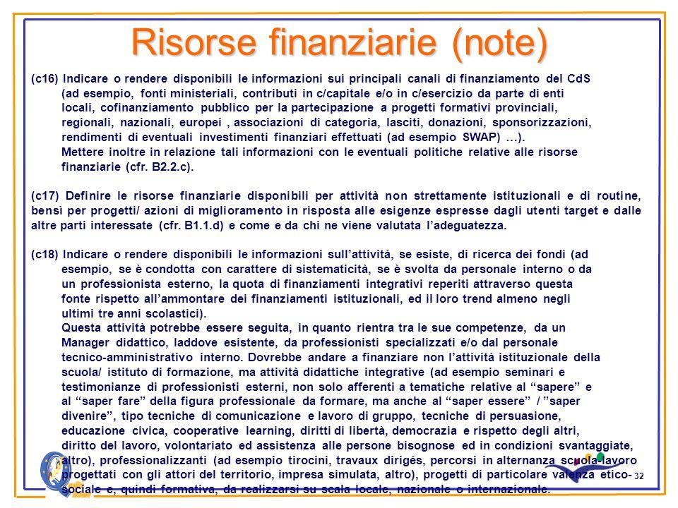 32 Risorse finanziarie (note) (c16) Indicare o rendere disponibili le informazioni sui principali canali di finanziamento del CdS (ad esempio, fonti m