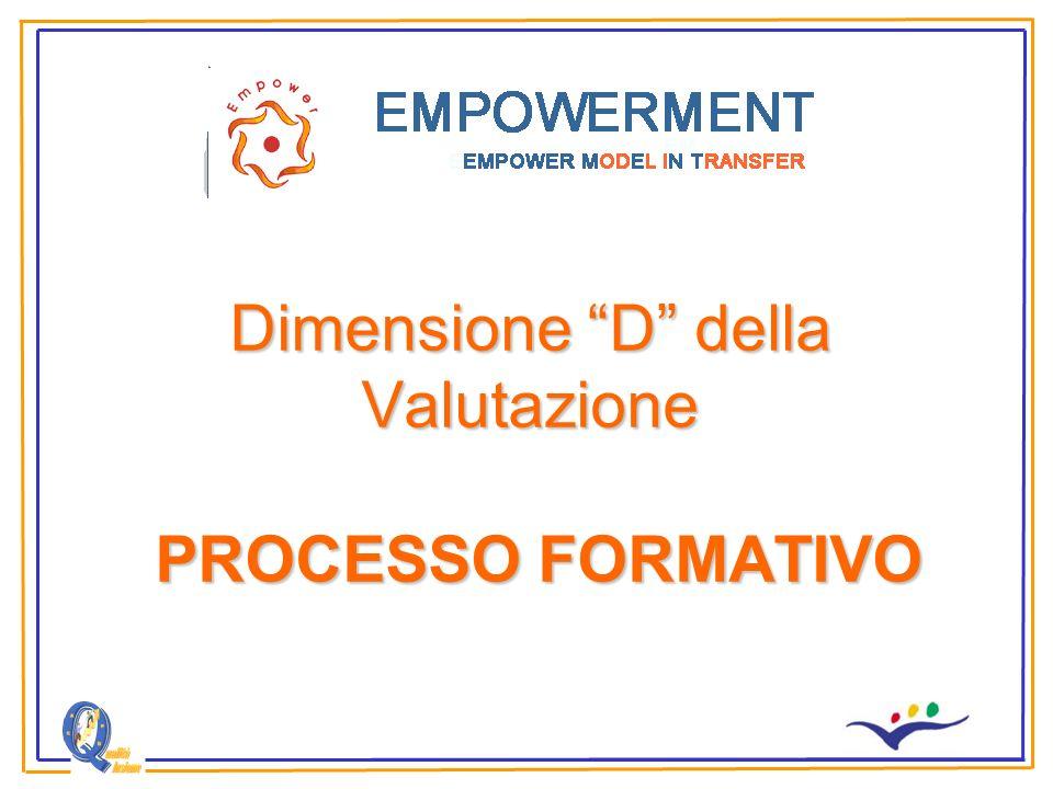 Dimensione D della Valutazione PROCESSO FORMATIVO