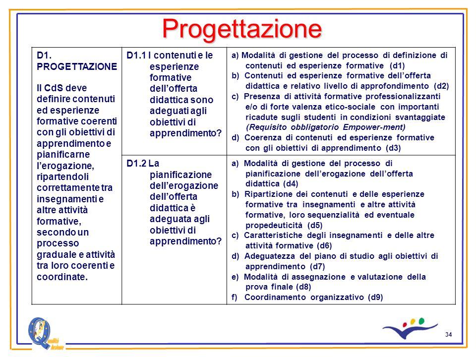 34 Progettazione D1. PROGETTAZIONE Il CdS deve definire contenuti ed esperienze formative coerenti con gli obiettivi di apprendimento e pianificarne l