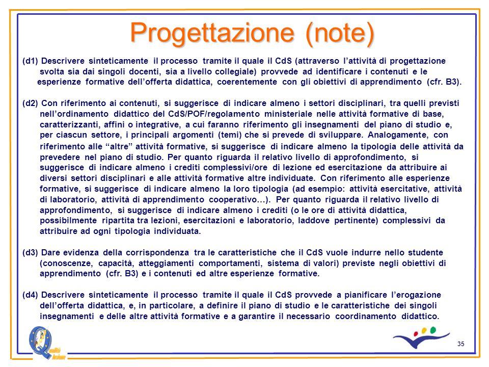 35 Progettazione (note) (d1) Descrivere sinteticamente il processo tramite il quale il CdS (attraverso lattività di progettazione svolta sia dai singo