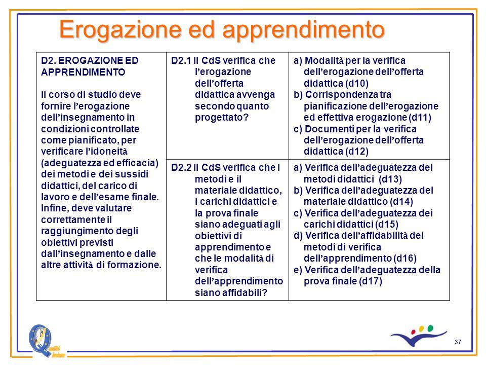 37 Erogazione ed apprendimento D2. EROGAZIONE ED APPRENDIMENTO Il corso di studio deve fornire l erogazione dell insegnamento in condizioni controllat