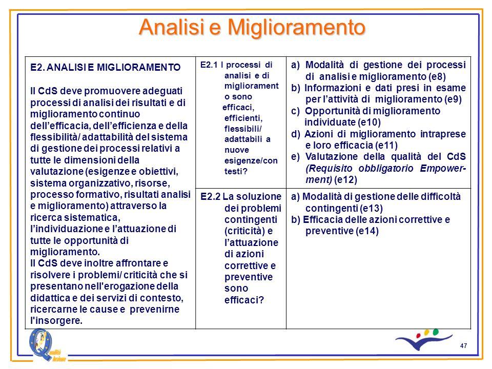 47 Analisi e Miglioramento E2. ANALISI E MIGLIORAMENTO Il CdS deve promuovere adeguati processi di analisi dei risultati e di miglioramento continuo d