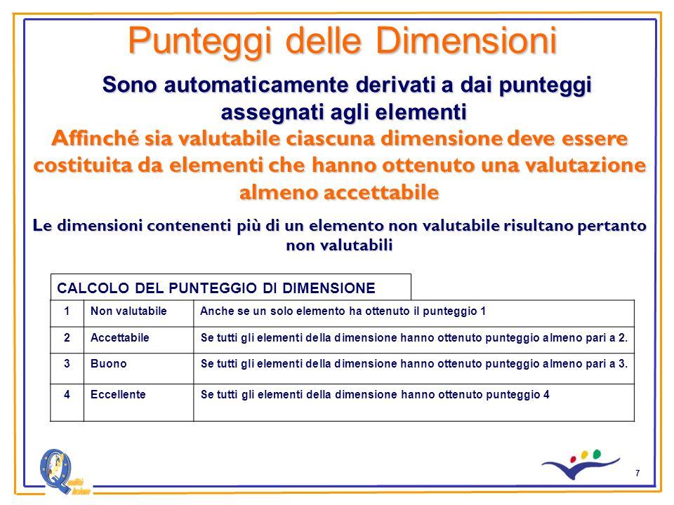 7 Punteggi delle Dimensioni CALCOLO DEL PUNTEGGIO DI DIMENSIONE Sono automaticamente derivati a dai punteggi assegnati agli elementi Sono automaticame