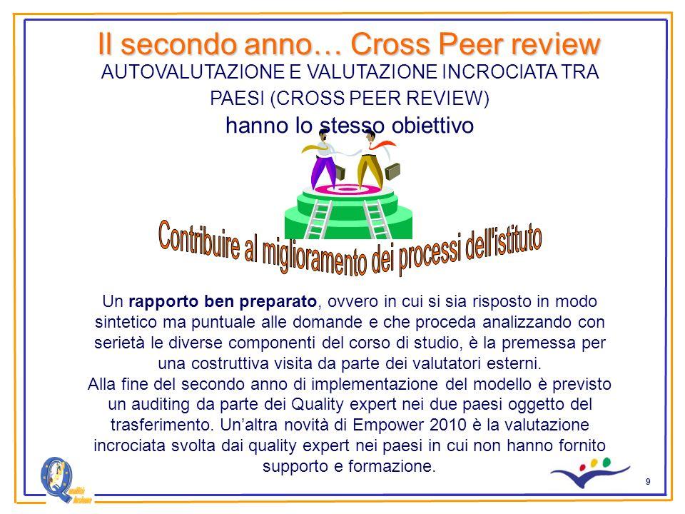 9 Il secondo anno… Cross Peer review Un rapporto ben preparato, ovvero in cui si sia risposto in modo sintetico ma puntuale alle domande e che proceda