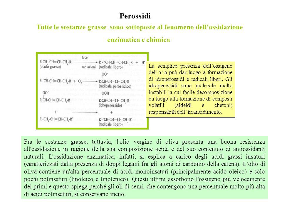 Perossidi Tutte le sostanze grasse sono sottoposte al fenomeno dell'ossidazione enzimatica e chimica La semplice presenza dellossigeno dellaria può da