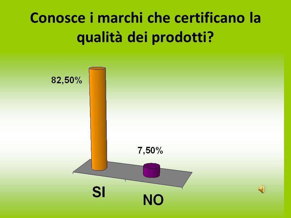 Conosce i marchi che certificano la qualità dei prodotti?