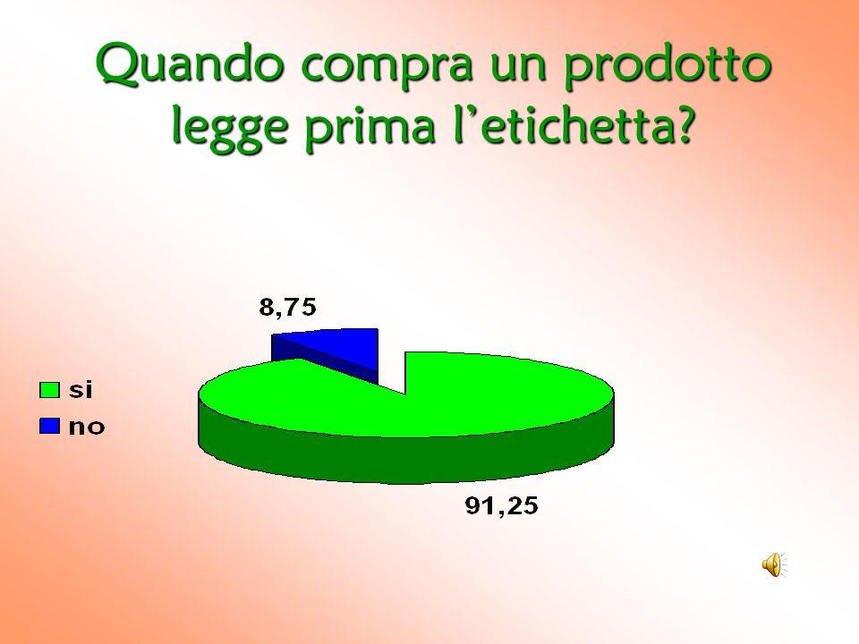 Controlla mai il peso netto del prodotto dichiarato nelletichetta?