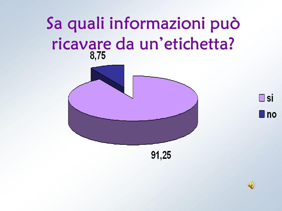 Sa quali informazioni può ricavare da unetichetta?