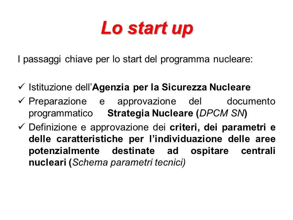 Lo start up I passaggi chiave per lo start del programma nucleare: Istituzione dellAgenzia per la Sicurezza Nucleare Preparazione e approvazione del documento programmatico Strategia Nucleare (DPCM SN) Definizione e approvazione dei criteri, dei parametri e delle caratteristiche per lindividuazione delle aree potenzialmente destinate ad ospitare centrali nucleari (Schema parametri tecnici)