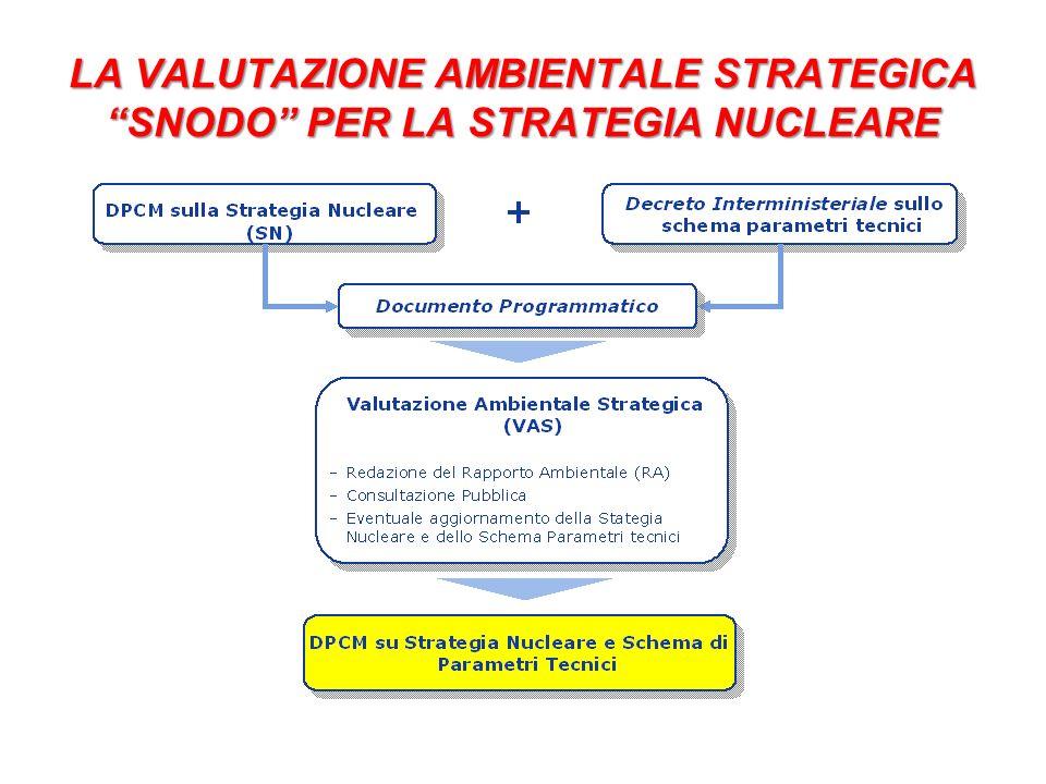 LA VALUTAZIONE AMBIENTALE STRATEGICA SNODO PER LA STRATEGIA NUCLEARE