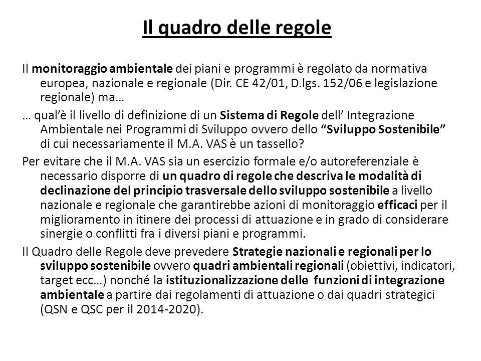 Il quadro delle regole Il monitoraggio ambientale dei piani e programmi è regolato da normativa europea, nazionale e regionale (Dir.