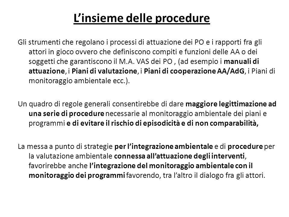 Linsieme delle procedure Gli strumenti che regolano i processi di attuazione dei PO e i rapporti fra gli attori in gioco ovvero che definiscono compiti e funzioni delle AA o dei soggetti che garantiscono il M.A.