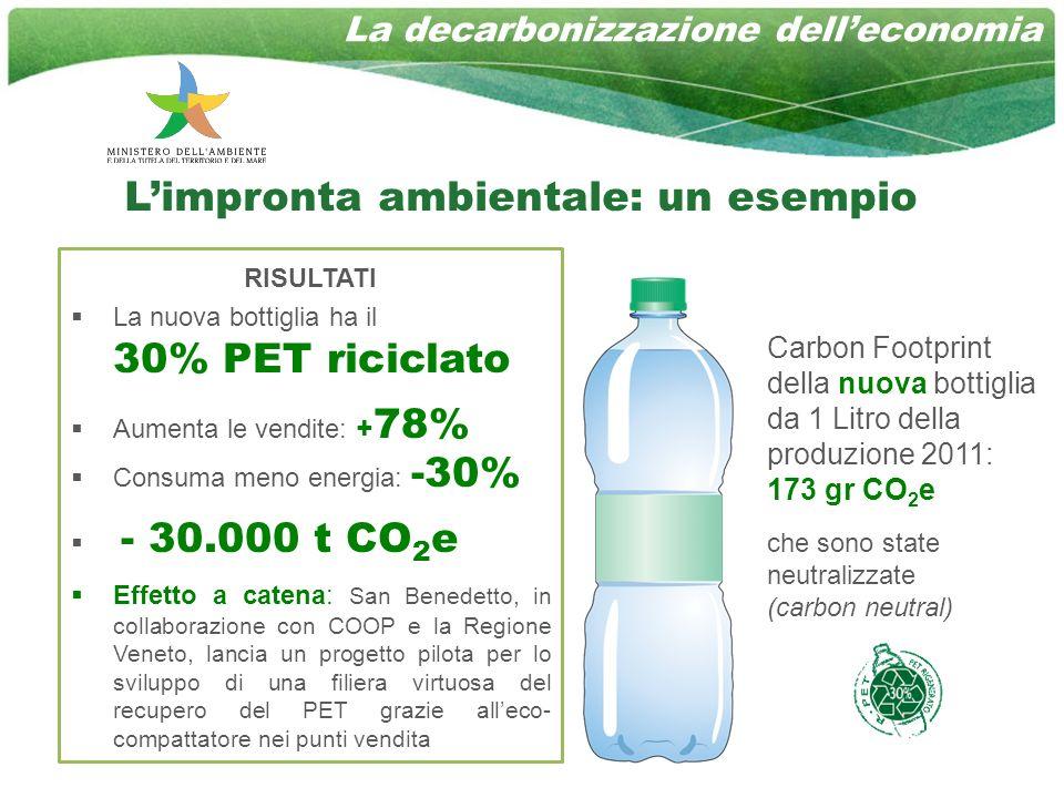 Limpronta ambientale: un esempio Carbon Footprint della vecchia bottiglia da 1 litro della produzione 2010: 210 gr CO 2 e Carbon Footprint della nuova bottiglia da 1 Litro della produzione 2011: 173 gr CO 2 e che sono state neutralizzate (carbon neutral) RISULTATI La nuova bottiglia ha il 30% PET riciclato Aumenta le vendite: + 78% Consuma meno energia: -30% - 30.000 t CO 2 e Effetto a catena: San Benedetto, in collaborazione con COOP e la Regione Veneto, lancia un progetto pilota per lo sviluppo di una filiera virtuosa del recupero del PET grazie alleco- compattatore nei punti vendita La decarbonizzazione delleconomia