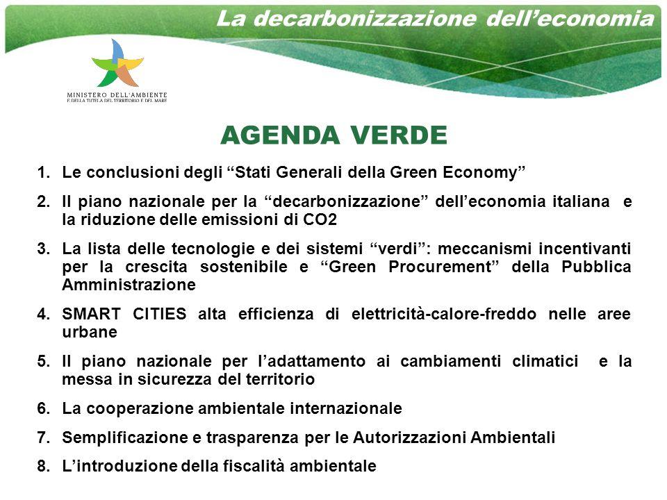 AGENDA VERDE 1.Le conclusioni degli Stati Generali della Green Economy 2.Il piano nazionale per la decarbonizzazione delleconomia italiana e la riduzione delle emissioni di CO2 3.La lista delle tecnologie e dei sistemi verdi: meccanismi incentivanti per la crescita sostenibile e Green Procurement della Pubblica Amministrazione 4.SMART CITIES alta efficienza di elettricità-calore-freddo nelle aree urbane 5.Il piano nazionale per ladattamento ai cambiamenti climatici e la messa in sicurezza del territorio 6.La cooperazione ambientale internazionale 7.Semplificazione e trasparenza per le Autorizzazioni Ambientali 8.Lintroduzione della fiscalità ambientale La decarbonizzazione delleconomia
