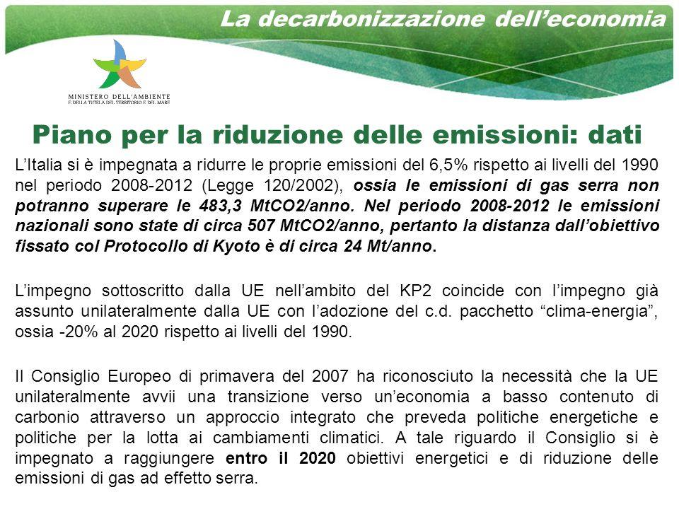 Piano per la riduzione delle emissioni: dati LItalia si è impegnata a ridurre le proprie emissioni del 6,5% rispetto ai livelli del 1990 nel periodo 2008-2012 (Legge 120/2002), ossia le emissioni di gas serra non potranno superare le 483,3 MtCO2/anno.