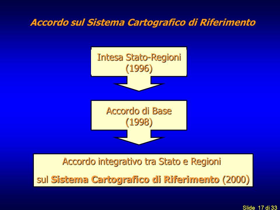Slide 17 di 33 Intesa Stato-Regioni (1996) Accordo di Base (1998) Accordo integrativo tra Stato e Regioni sul Sistema Cartografico di Riferimento (200