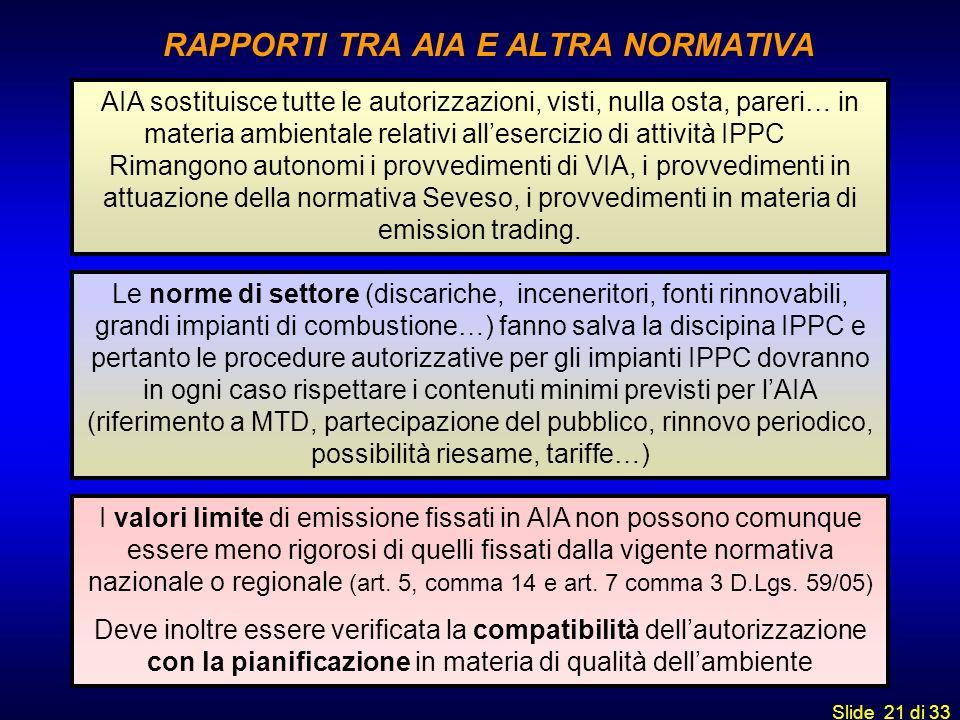 Slide 21 di 33 AIA sostituisce tutte le autorizzazioni, visti, nulla osta, pareri… in materia ambientale relativi allesercizio di attività IPPC Rimang
